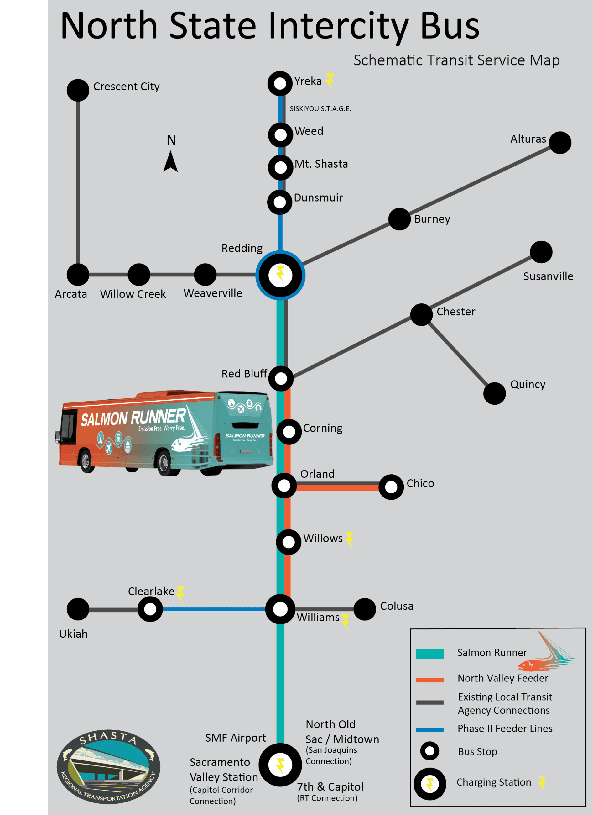 North State Intercity Bus System Schematic