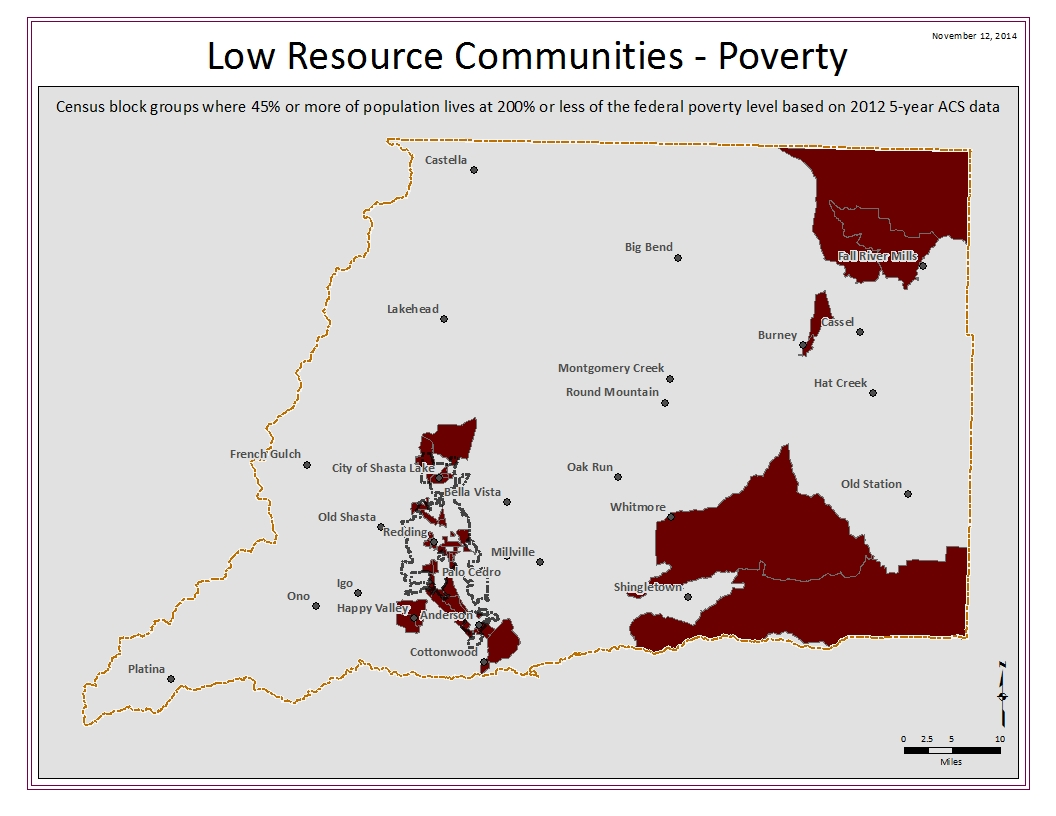 Low Resource Community - Poverty